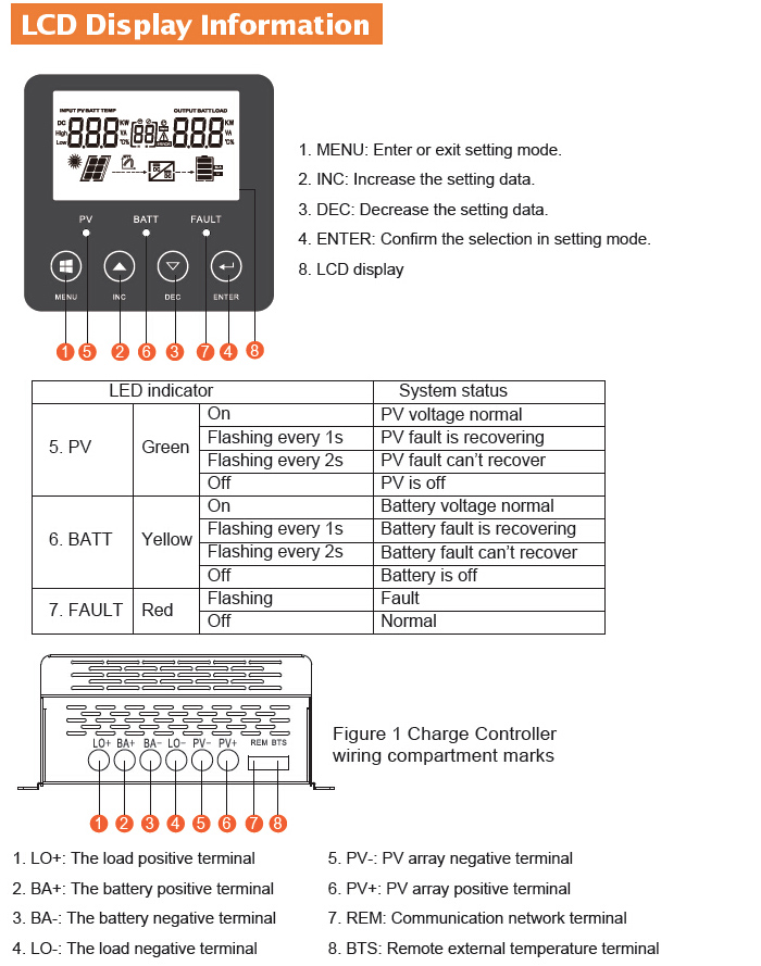 pc1600f series mppt solar charge controller  45