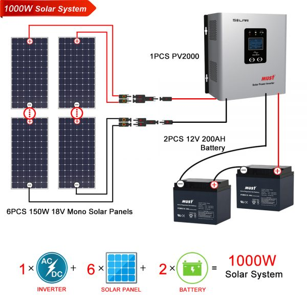 1KW Solar Power System