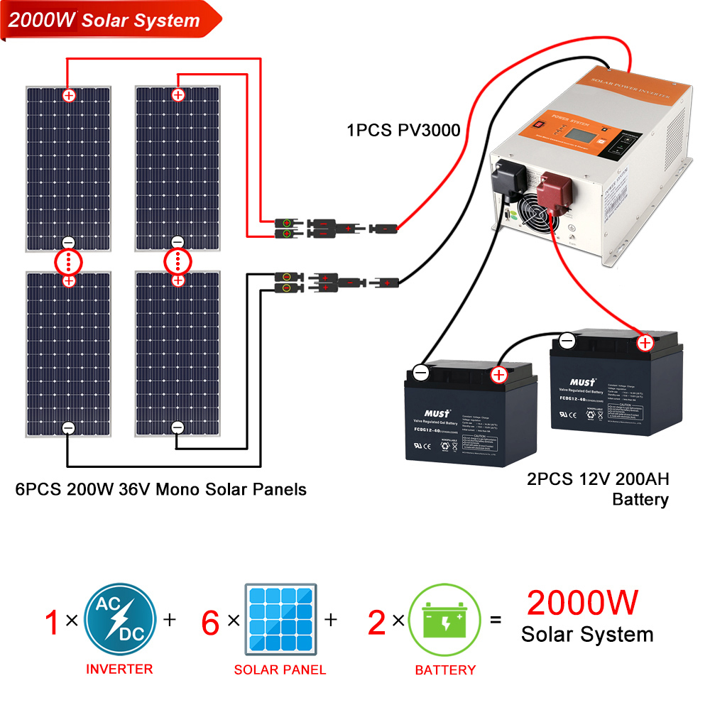 Solar Power System 2kw Solar Power System Must Energy