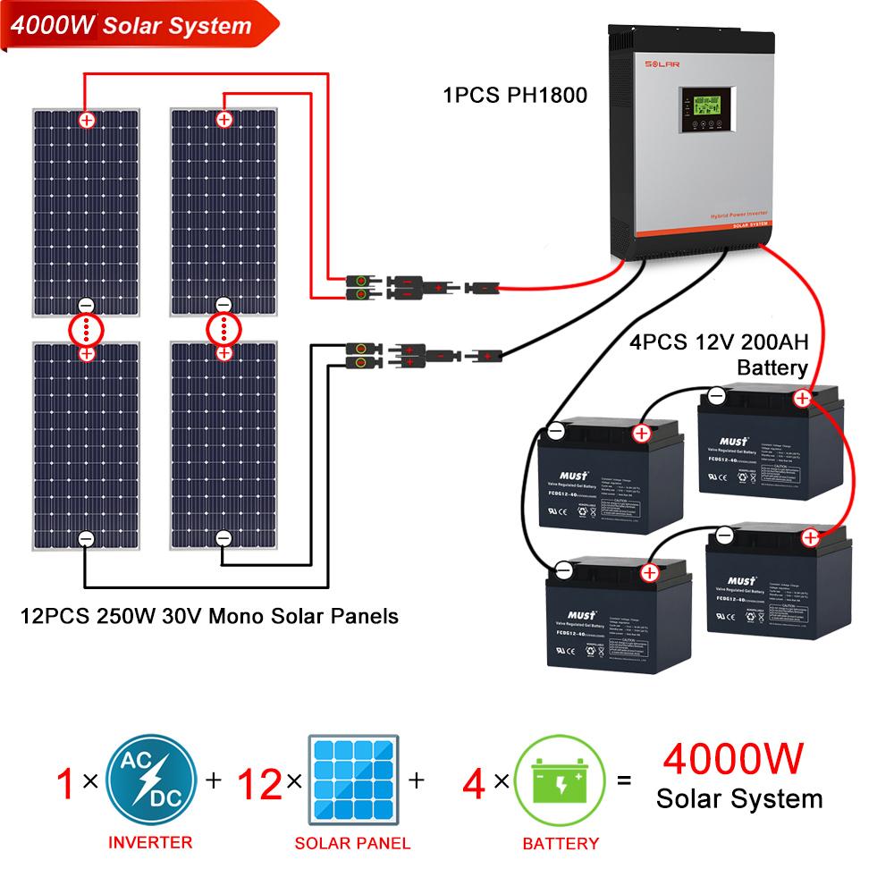 Solar Power System 4kw Solar Power System Must Energy