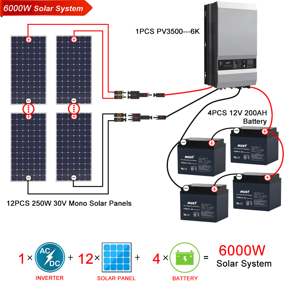 Solar Power System 6kw Solar Power System Must Energy