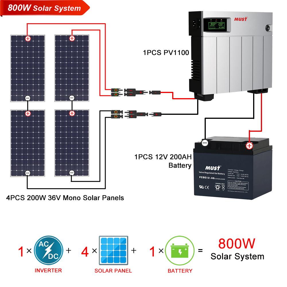 800W Solar Power System